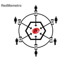 memetro_2